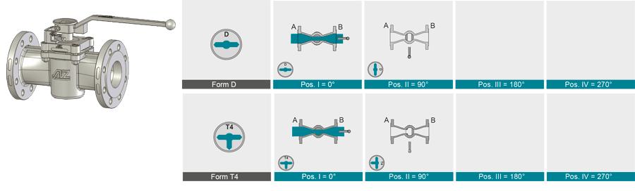 Kuekenform-F2-D_T4