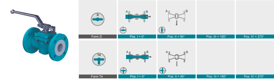 Kuekenform-F2A-D_T4