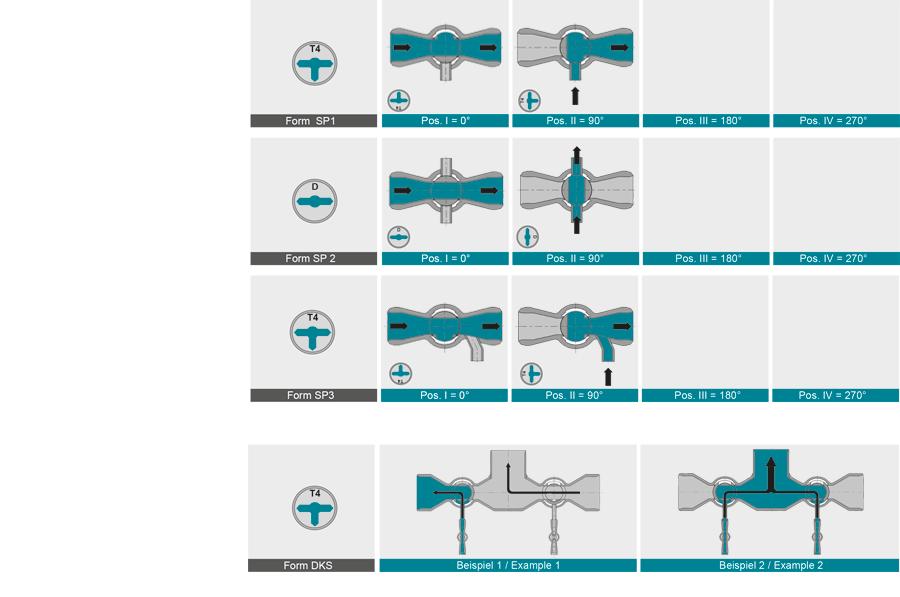 Kuekenform-SP-DSK