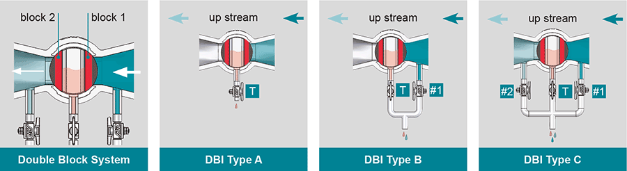 Kontruktion-GB-DBI1