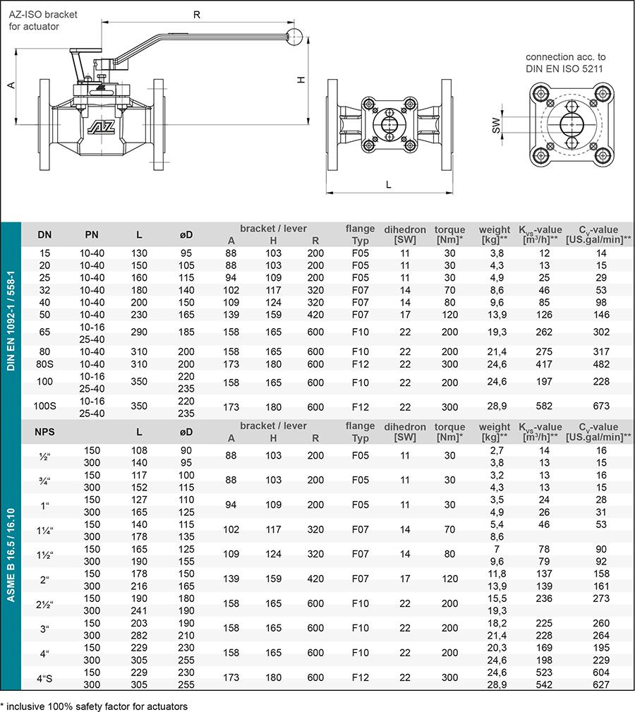 Techn-Daten-GB-F2-STD-1