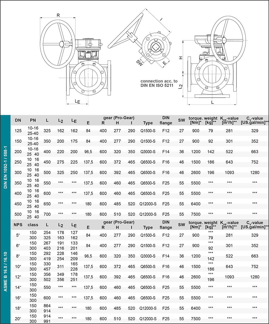 Techn-Daten-GB-F4-2