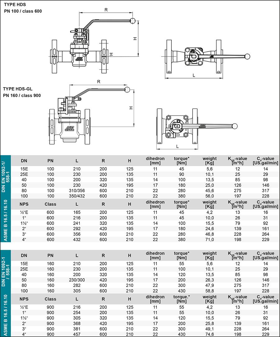 Techn-Daten-GB-HDS-1