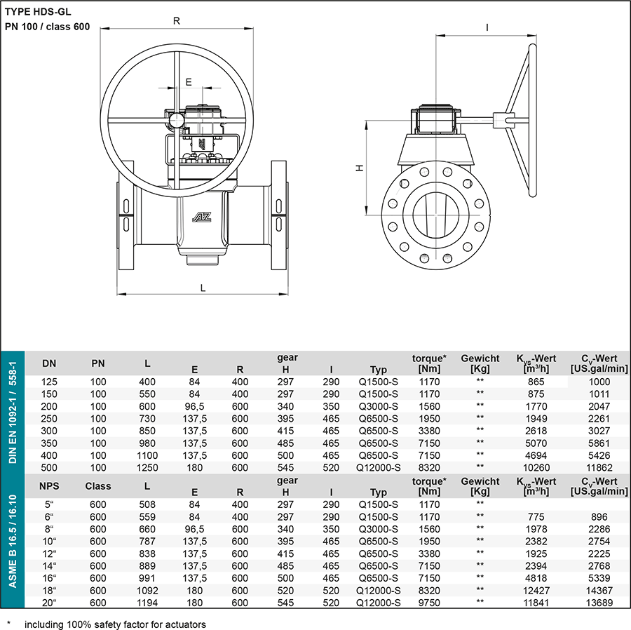 Techn-Daten-GB-HDS-2