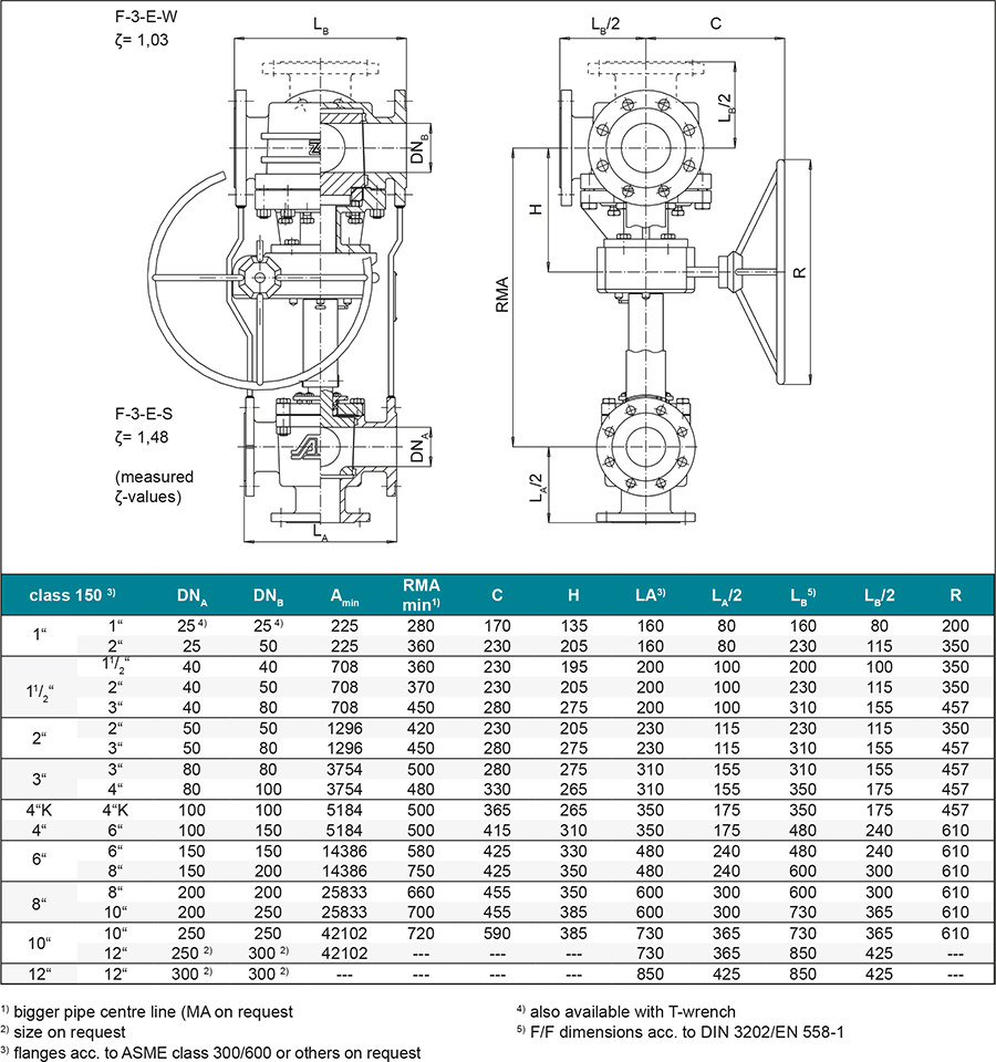 Techn-Daten-GB-SAVA