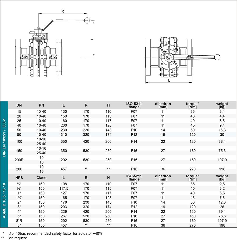 Techn-Daten_GB_NVN