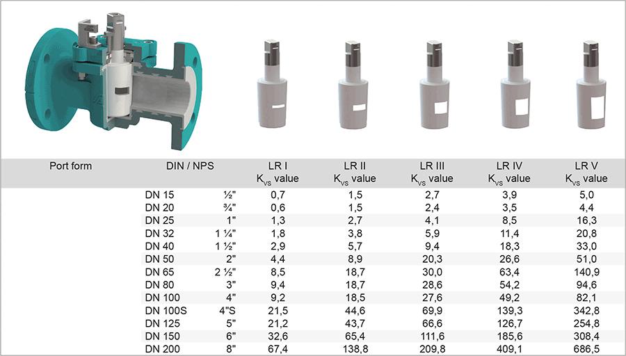 Techn-Daten_GB_control_RHA-1