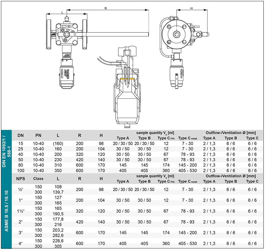 Techn-Daten_GB_sampling